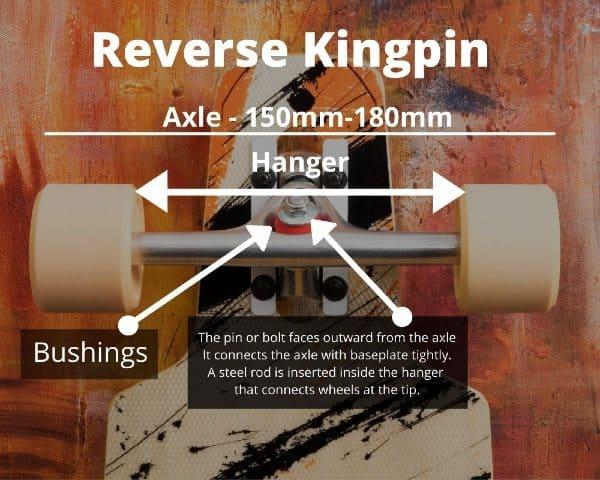 Reverse Kingpin trucks
