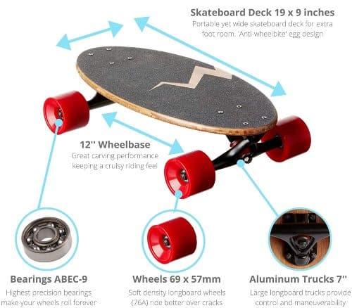 Eggboards Mini Bamboo Skateboard Dimension