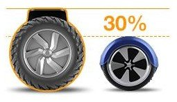 Epikgo Hoverboard Tire